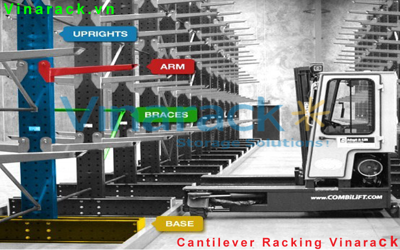 What is Cantilever racking ?